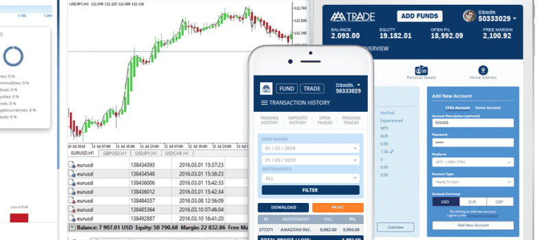 How Can You Get Rich By Trading Forex?